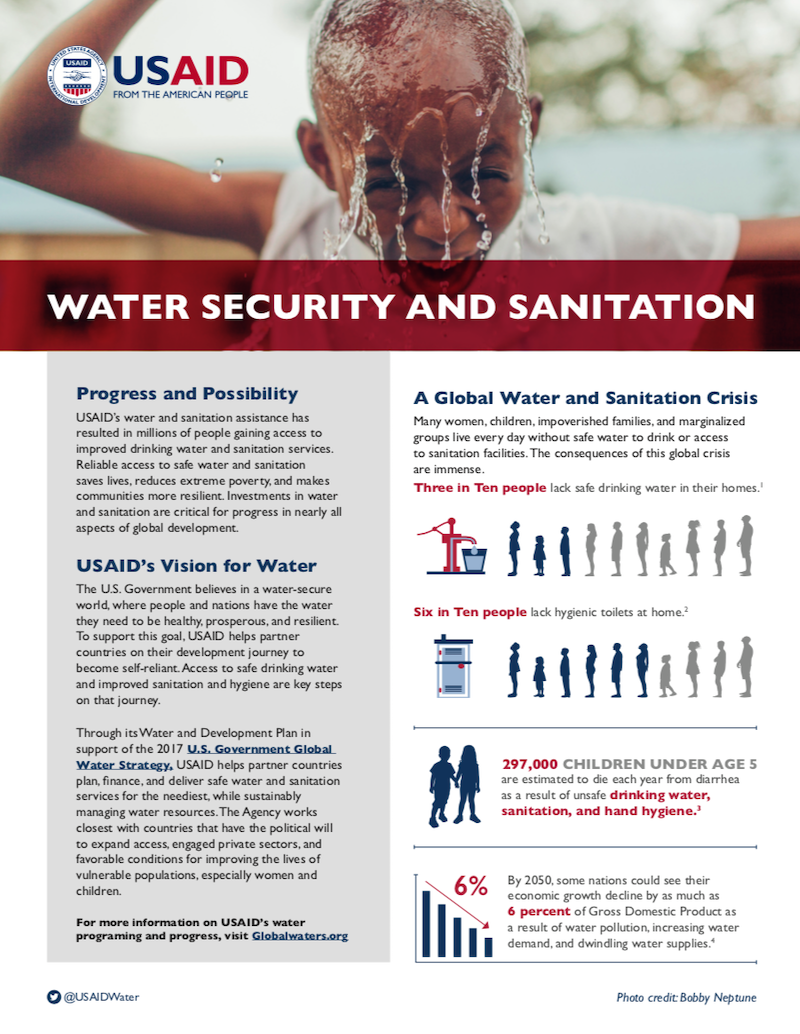 Water Security and Sanitation at USAID