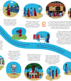 Infographic: Journey of a P.A.C.E Woman in Advancing Water, Sanitation + Hygiene (WASH